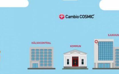 Cambio-COSMIC-ill-regioner-572x500